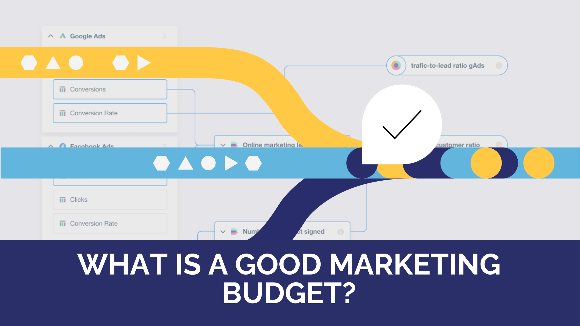 What is a good marketing budget?